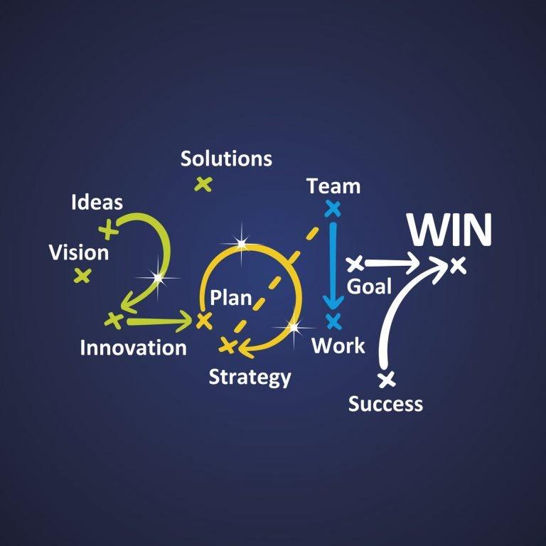 Secret formula for successful negotiations